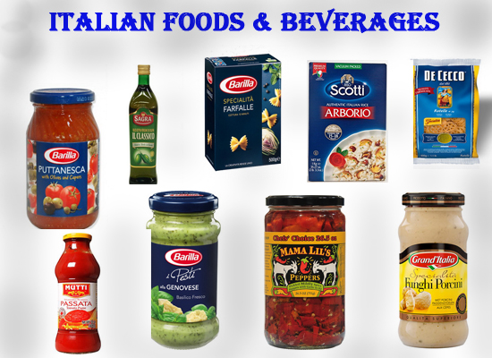 Italian Products in Indian Market